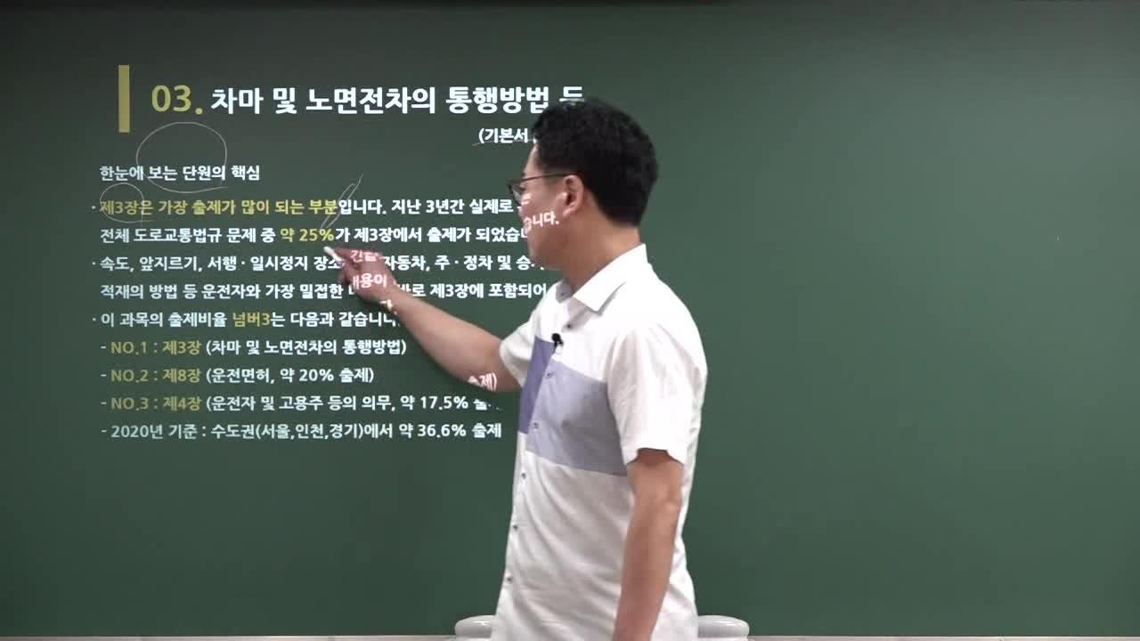 2021 운전직 도로교통법규 입문특강_김진아 교수