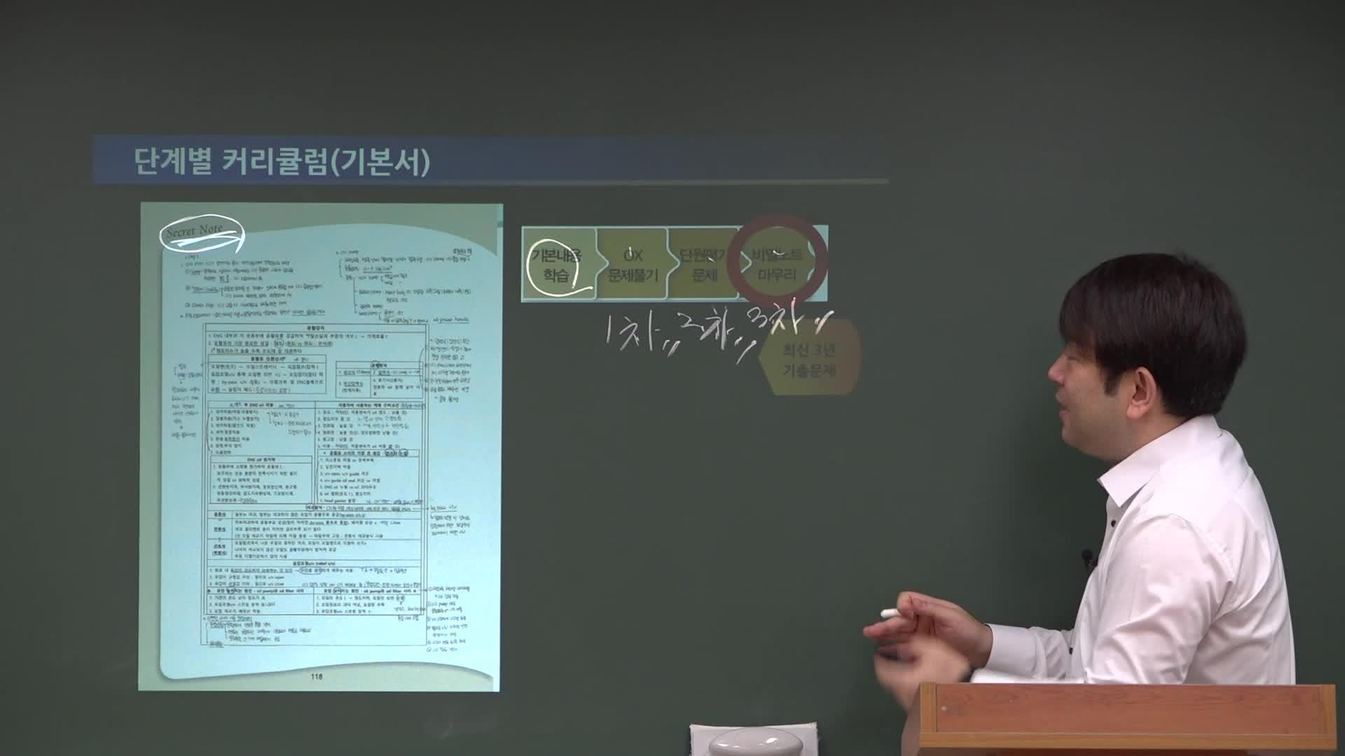 2021 운전직 자동차구조원리 입문특강_이윤승 교수