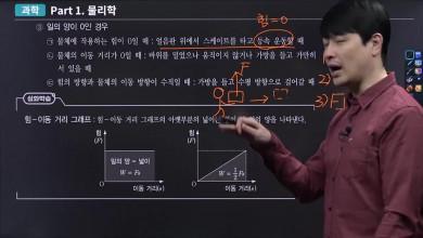 2021년대비 중졸검정 과학 기본이론(2015년교육과정)